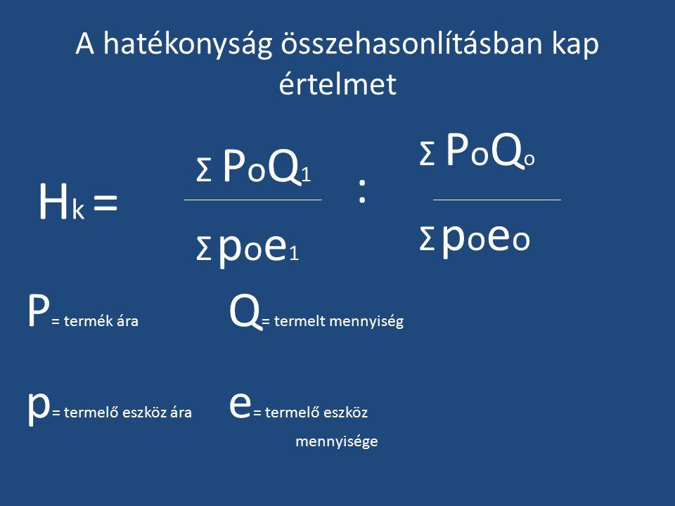 A hatékonyság összehasonlításban kap értelmet