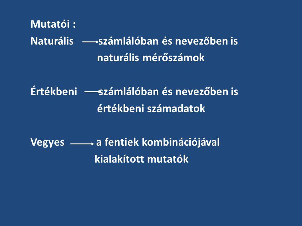 Mutatói : Naturális számlálóban és nevezőben is. naturális mérőszámok. Értékbeni számlálóban és nevezőben is.
