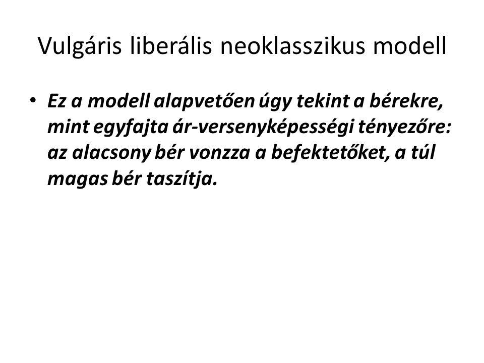Vulgáris liberális neoklasszikus modell