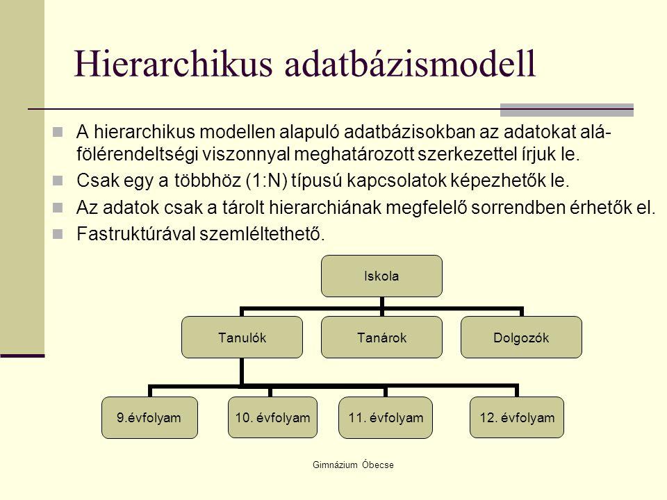 Hierarchikus adatbázismodell