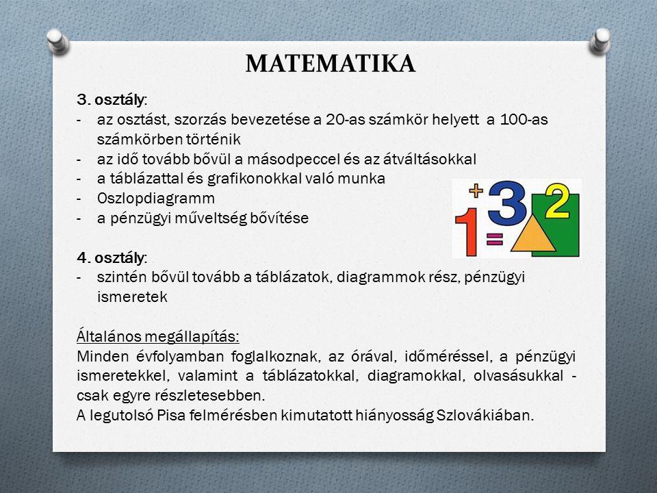MATEMATIKA 3. osztály: az osztást, szorzás bevezetése a 20-as számkör helyett a 100-as számkörben történik.