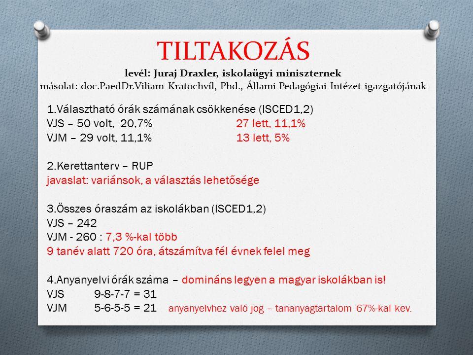 TILTAKOZÁS levél: Juraj Draxler, iskolaügyi miniszternek másolat: doc