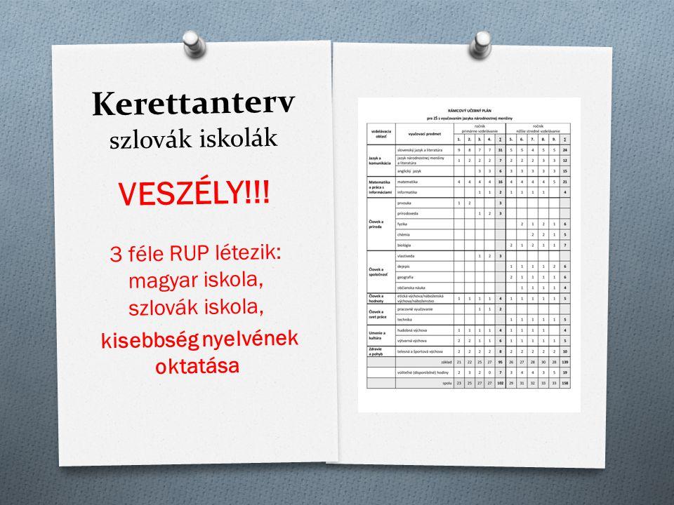 Kerettanterv szlovák iskolák