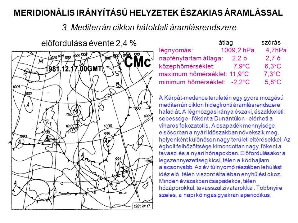 3. Mediterrán ciklon hátoldali áramlásrendszere