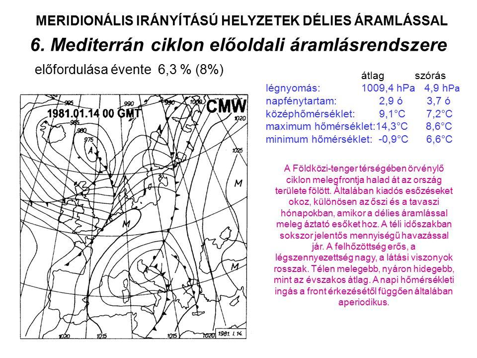 6. Mediterrán ciklon előoldali áramlásrendszere