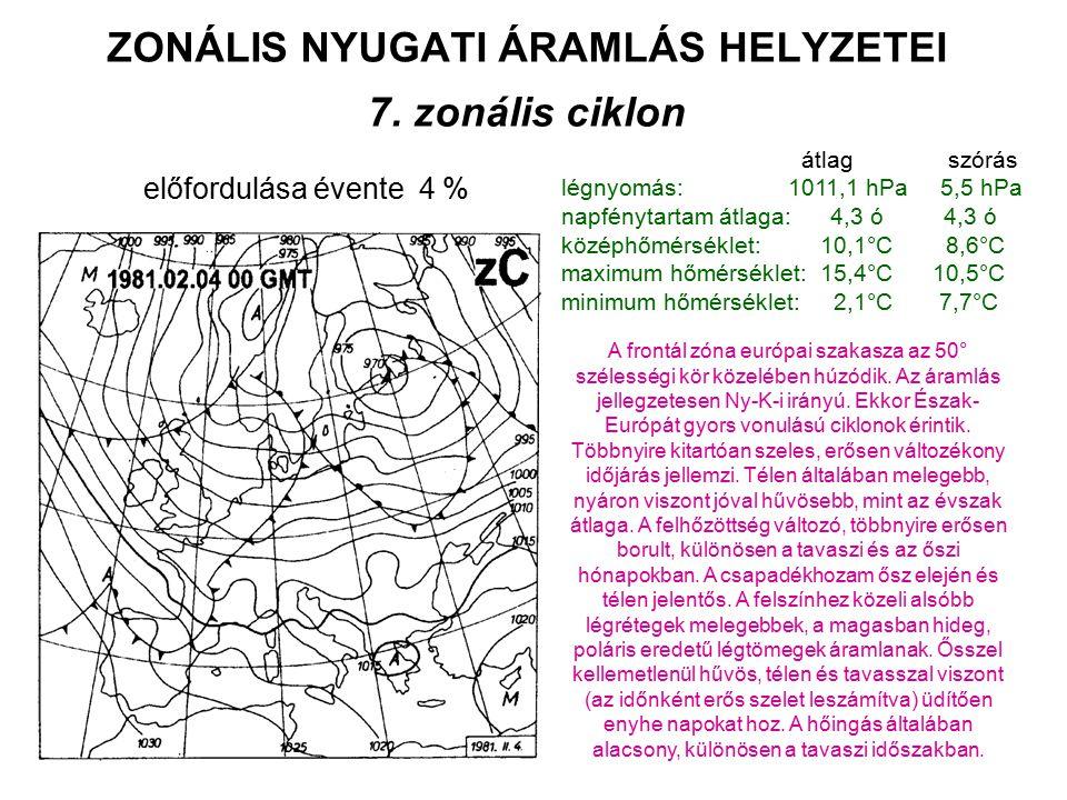 ZONÁLIS NYUGATI ÁRAMLÁS HELYZETEI