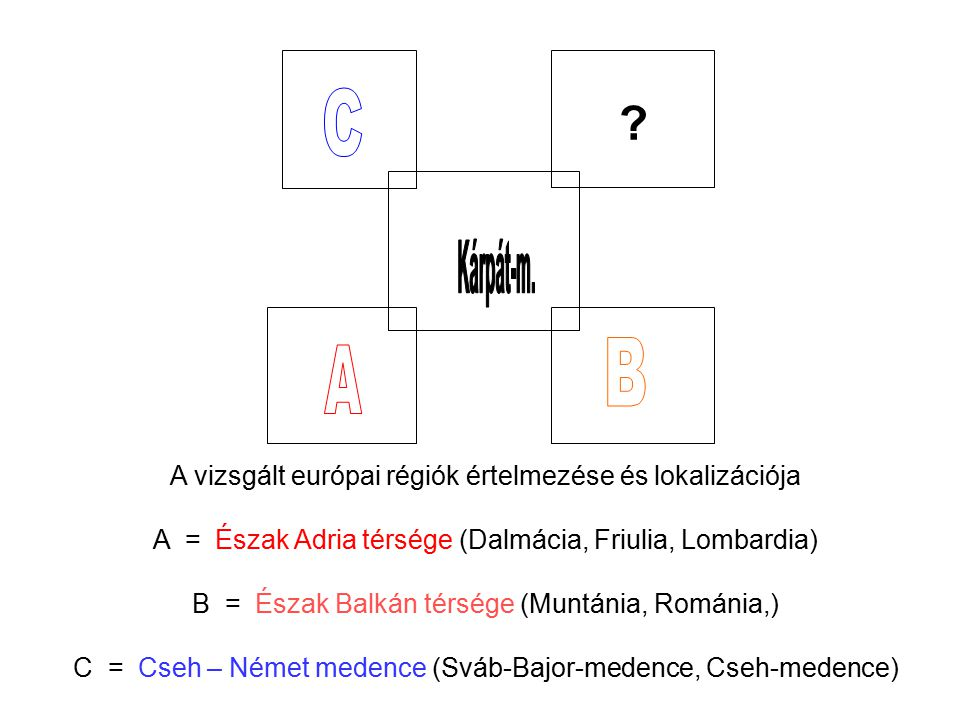 C B A A vizsgált európai régiók értelmezése és lokalizációja