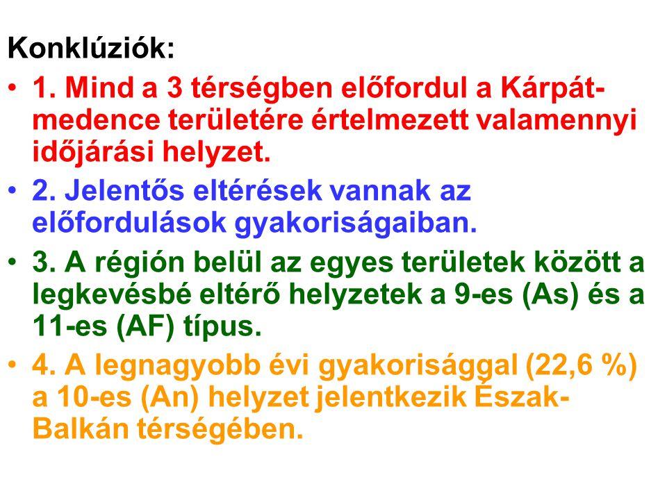 Konklúziók: 1. Mind a 3 térségben előfordul a Kárpát-medence területére értelmezett valamennyi időjárási helyzet.