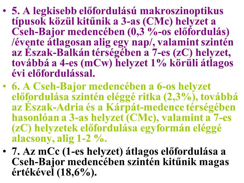 5. A legkisebb előfordulású makroszinoptikus típusok közül kitűnik a 3-as (CMc) helyzet a Cseh-Bajor medencében (0,3 %-os előfordulás) /évente átlagosan alig egy nap/, valamint szintén az Észak-Balkán térségében a 7-es (zC) helyzet, továbbá a 4-es (mCw) helyzet 1% körüli átlagos évi előfordulással.