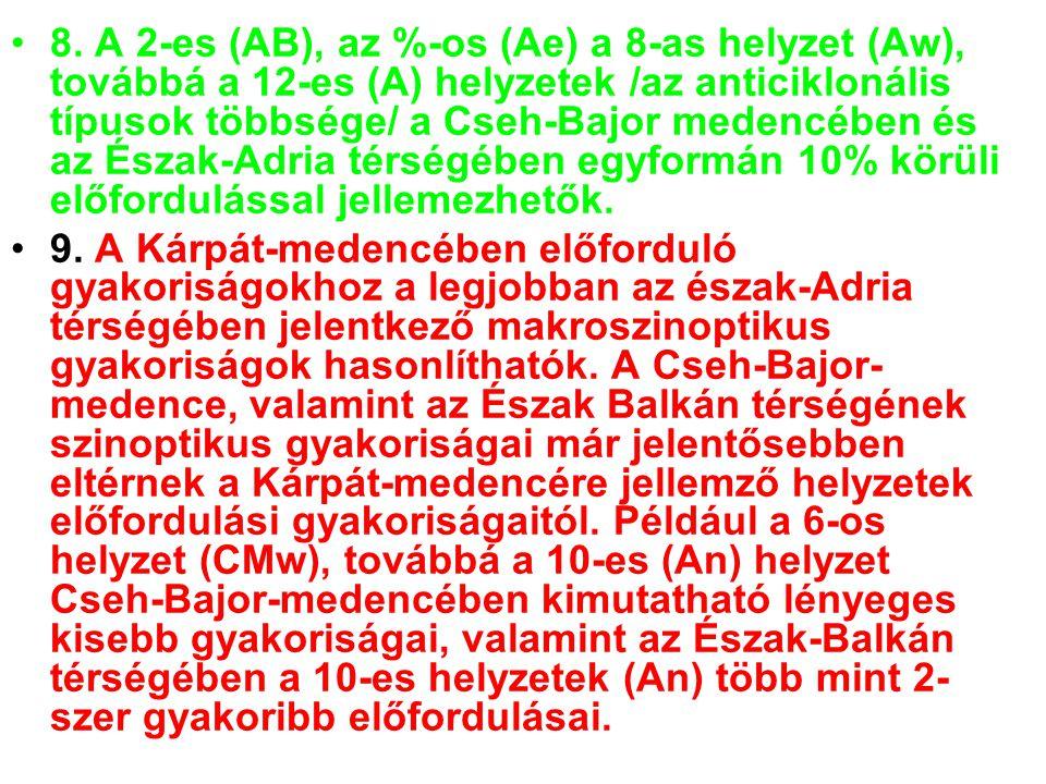 8. A 2-es (AB), az %-os (Ae) a 8-as helyzet (Aw), továbbá a 12-es (A) helyzetek /az anticiklonális típusok többsége/ a Cseh-Bajor medencében és az Észak-Adria térségében egyformán 10% körüli előfordulással jellemezhetők.
