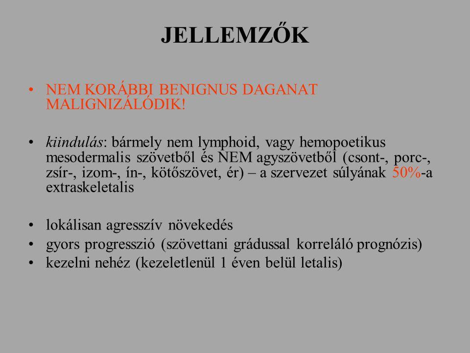 JELLEMZŐK NEM KORÁBBI BENIGNUS DAGANAT MALIGNIZÁLÓDIK!