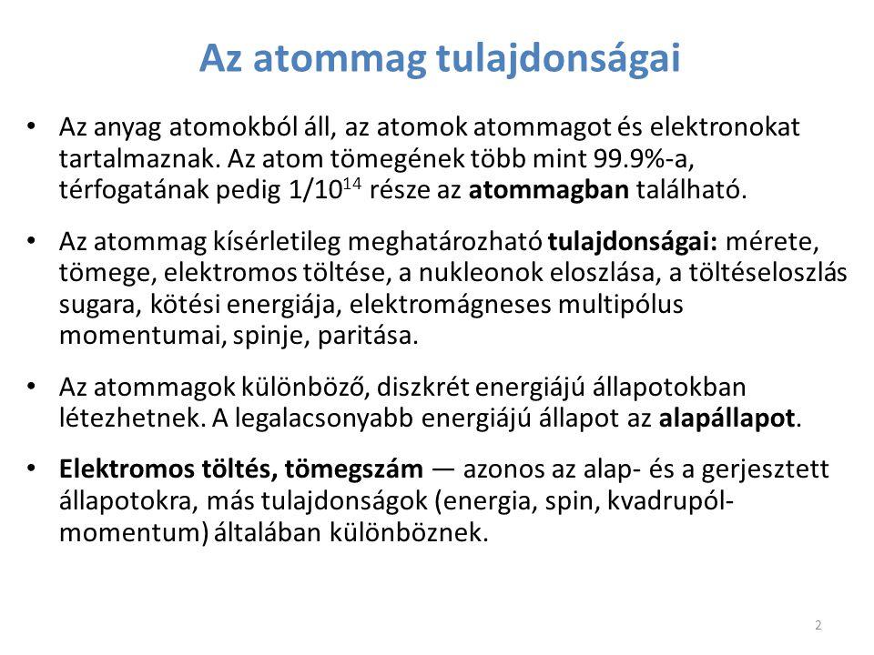 Az atommag tulajdonságai