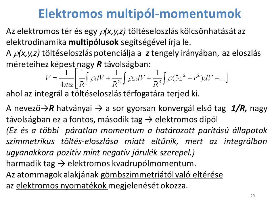 Elektromos multipól-momentumok