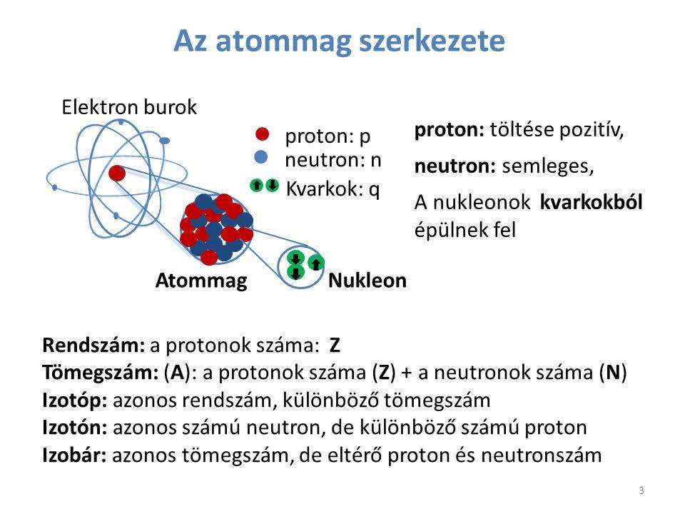 Az atommag szerkezete Elektron burok proton: töltése pozitív,