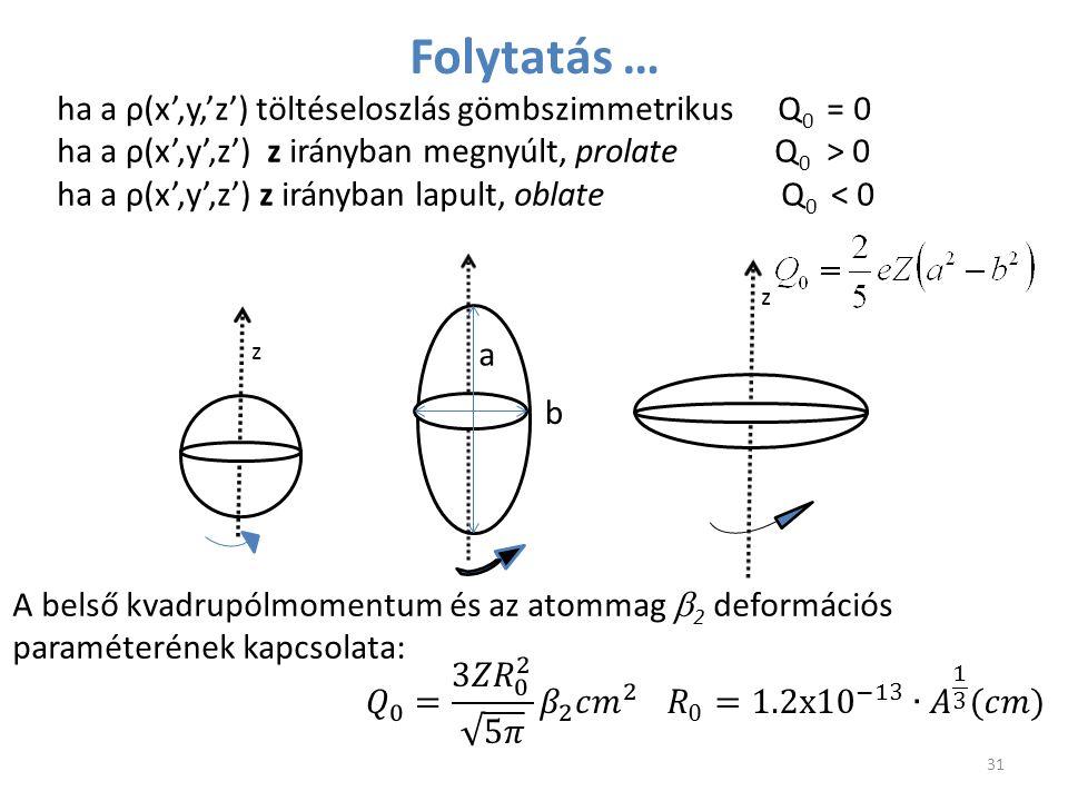 Folytatás … ha a ρ(x',y,'z') töltéseloszlás gömbszimmetrikus Q0 = 0