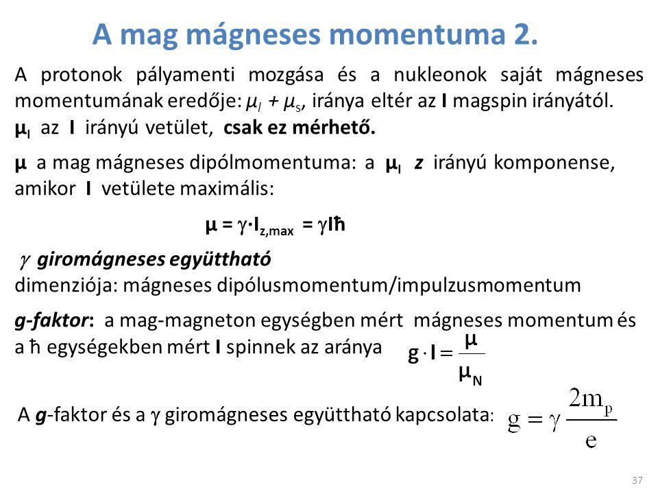 A mag mágneses momentuma 2.
