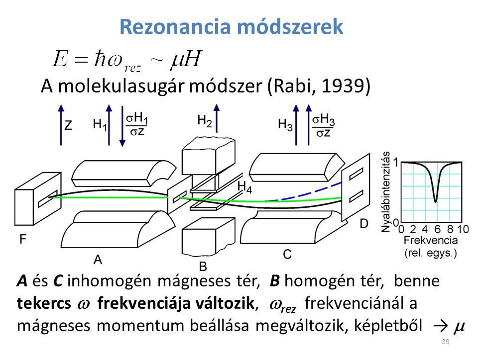 Rezonancia módszerek A molekulasugár módszer (Rabi, 1939)