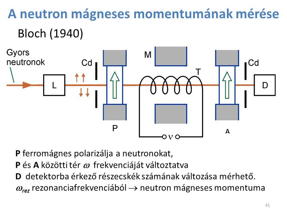 A neutron mágneses momentumának mérése