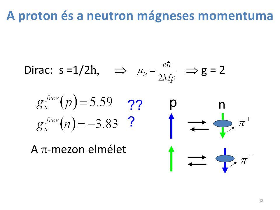 A proton és a neutron mágneses momentuma
