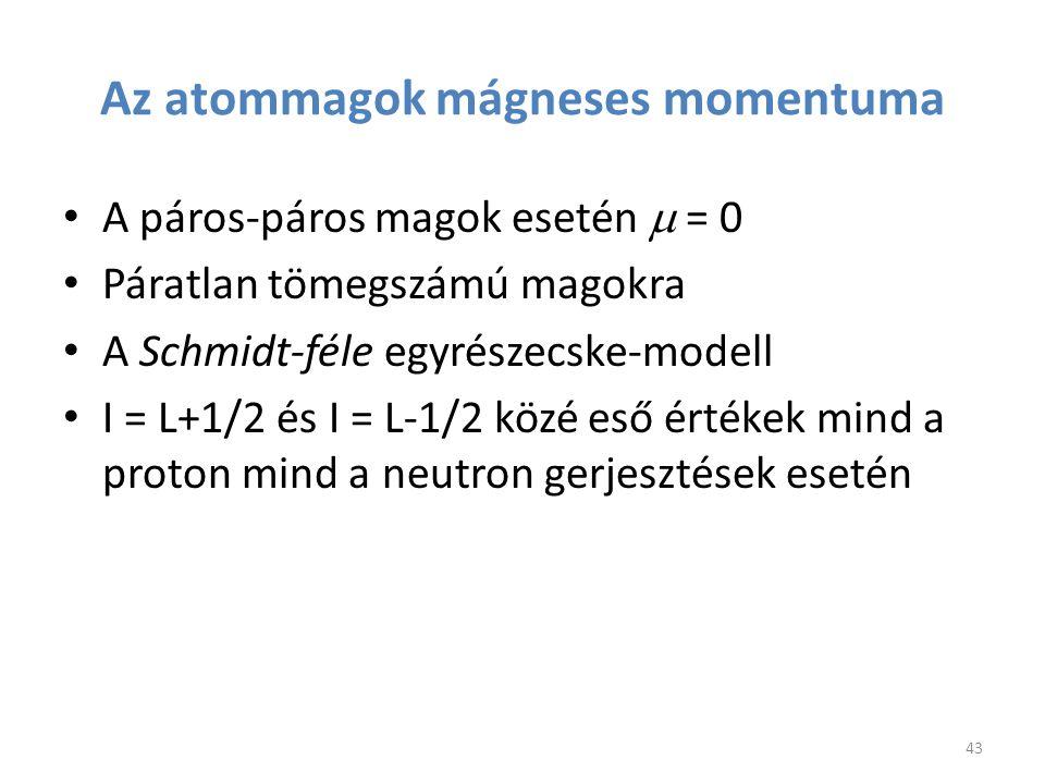 Az atommagok mágneses momentuma
