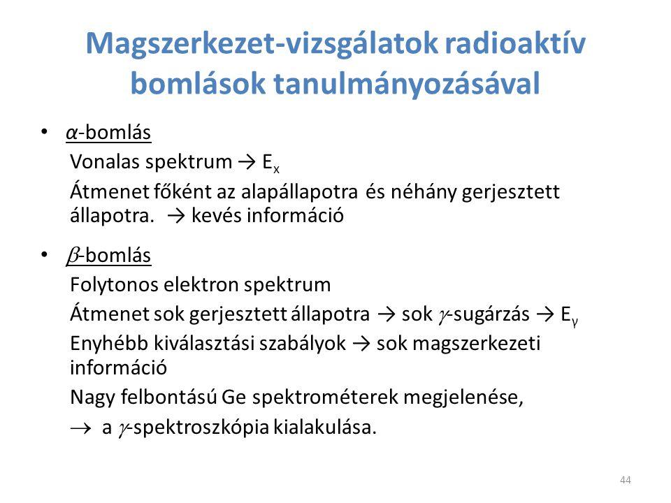 Magszerkezet-vizsgálatok radioaktív bomlások tanulmányozásával