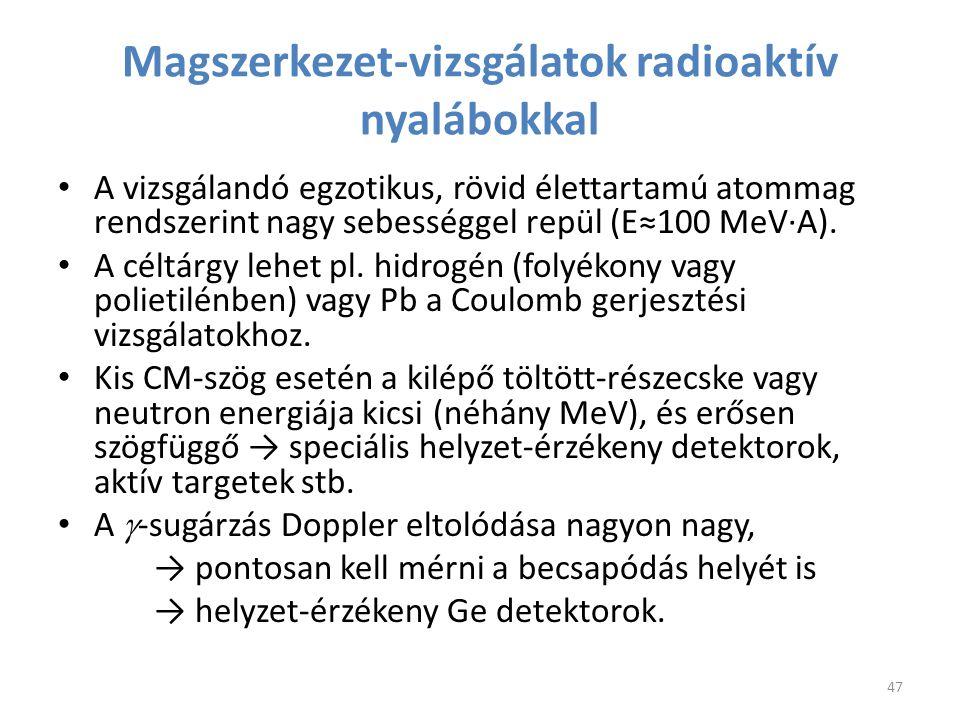Magszerkezet-vizsgálatok radioaktív nyalábokkal