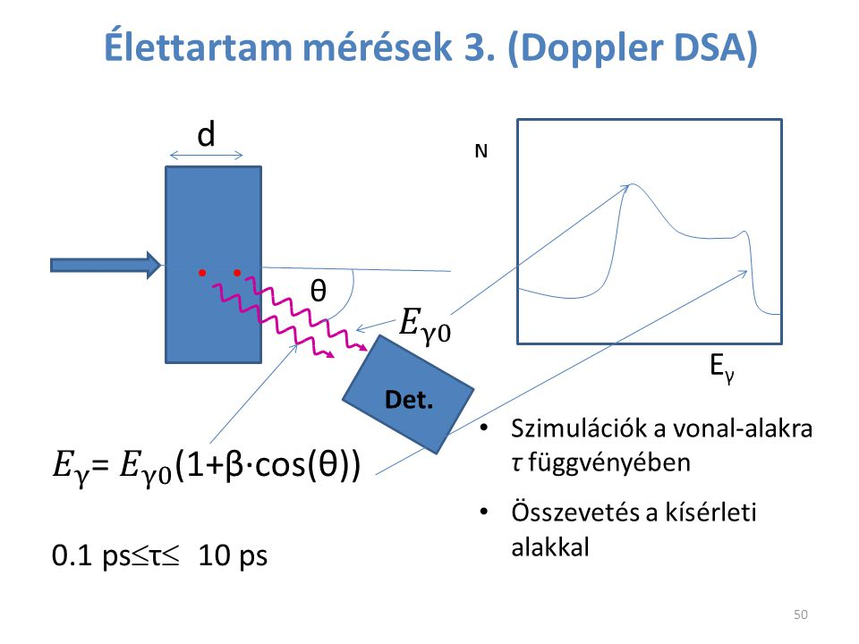 Élettartam mérések 3. (Doppler DSA)
