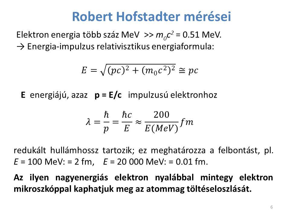Robert Hofstadter mérései