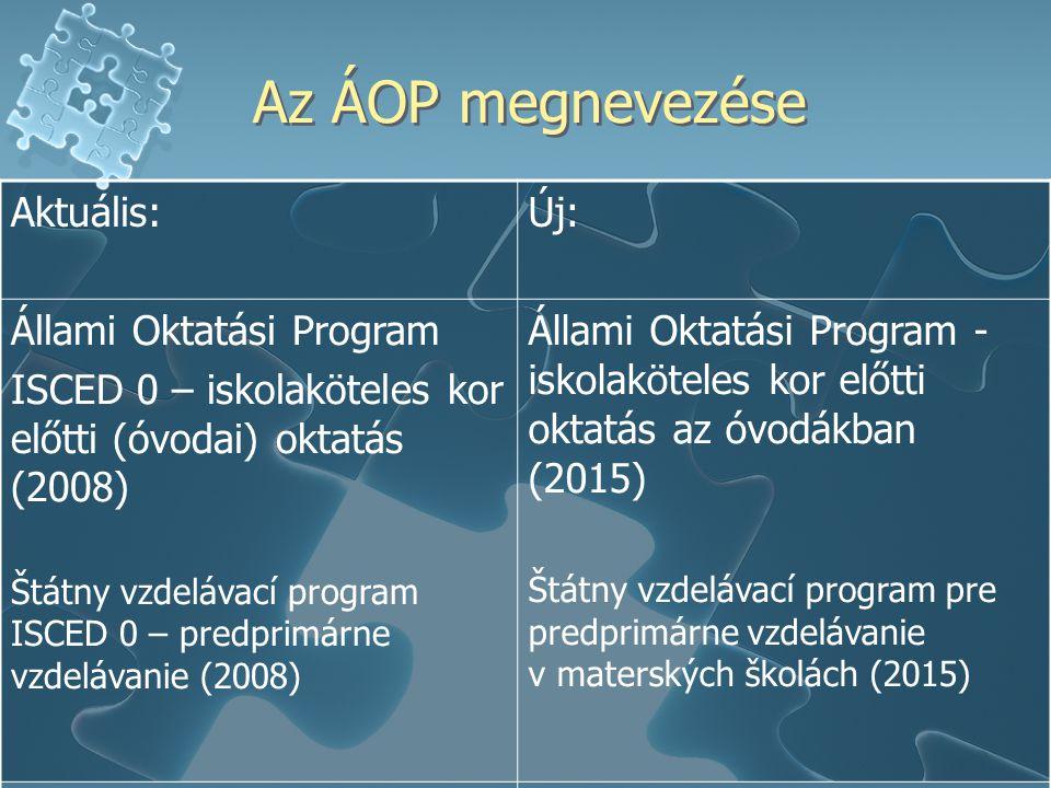 Az ÁOP megnevezése Aktuális: Új: Állami Oktatási Program