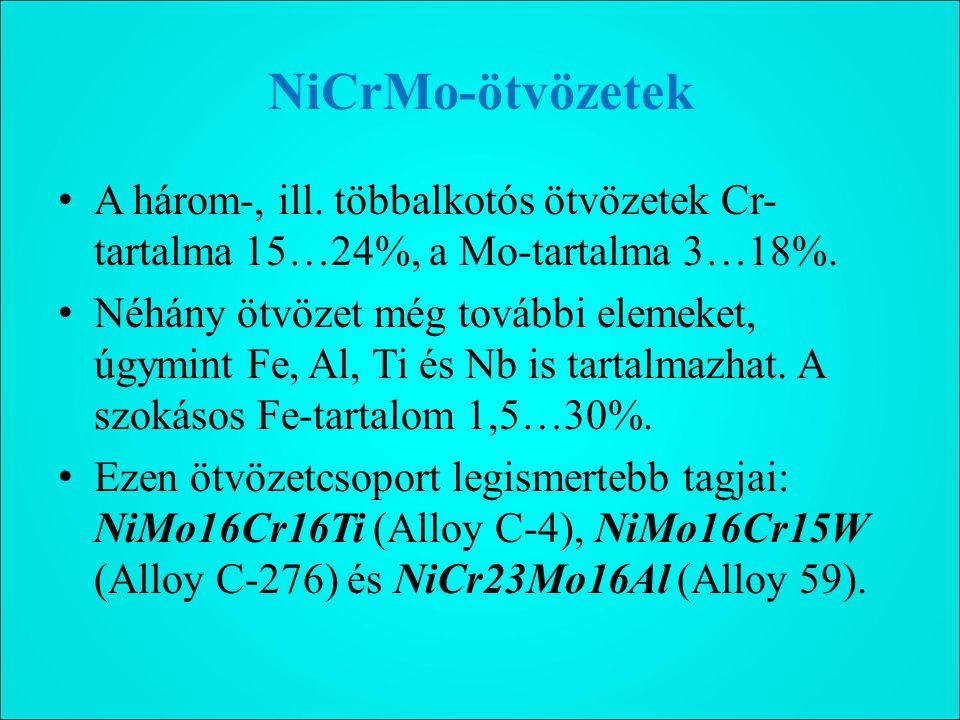 NiCrMo-ötvözetek A három-, ill. többalkotós ötvözetek Cr-tartalma 15…24%, a Mo-tartalma 3…18%.