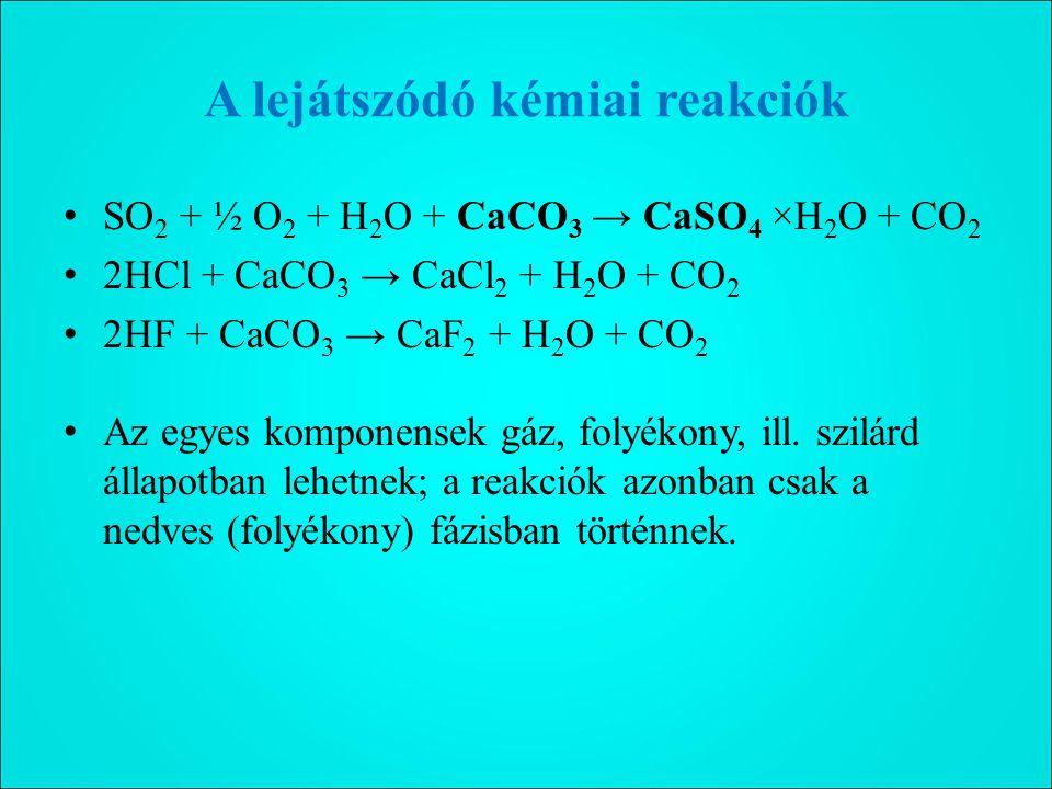 A lejátszódó kémiai reakciók