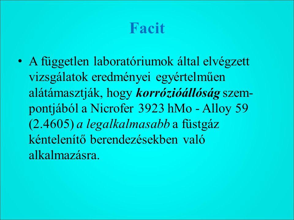 Facit