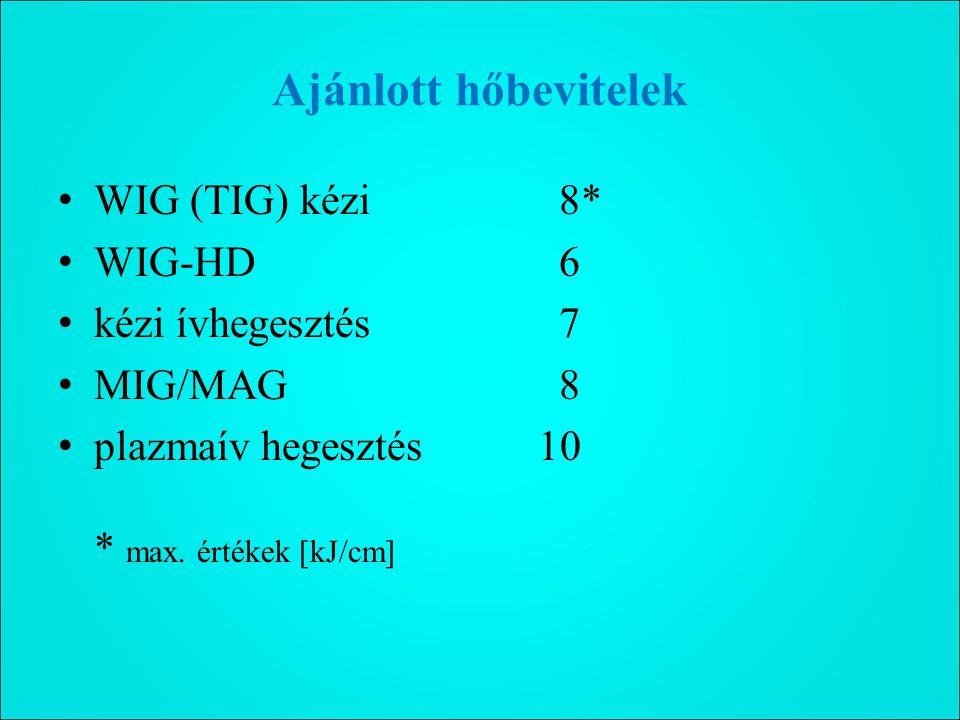 Ajánlott hőbevitelek WIG (TIG) kézi 8* WIG-HD 6 kézi ívhegesztés 7