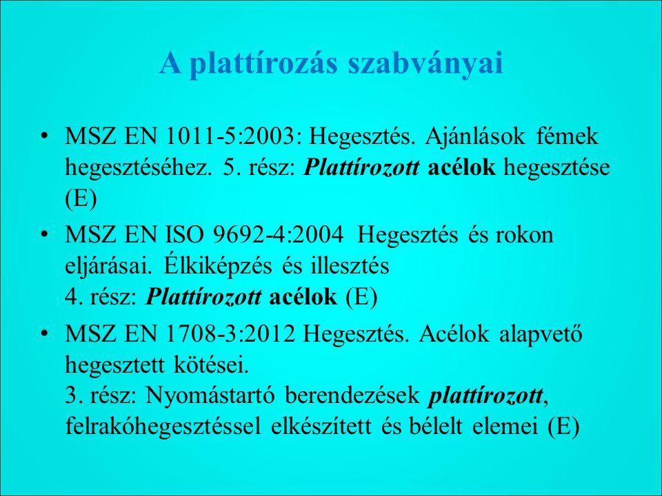 A plattírozás szabványai