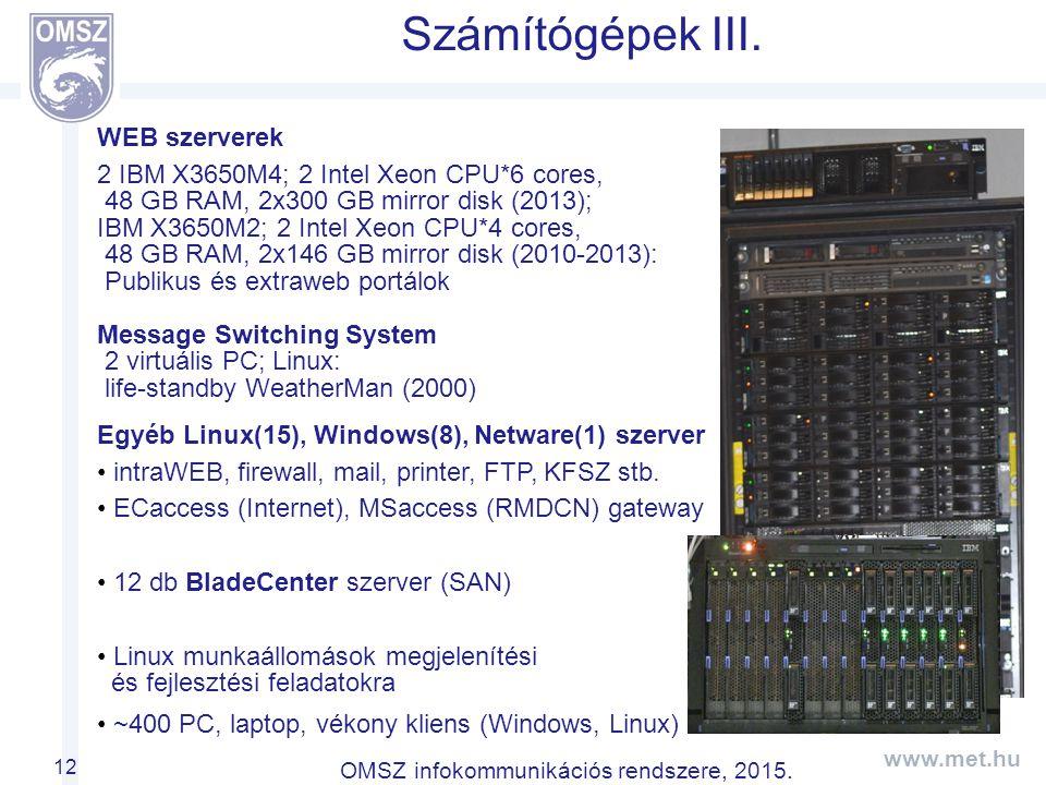 OMSZ infokommunikációs rendszere, 2015.