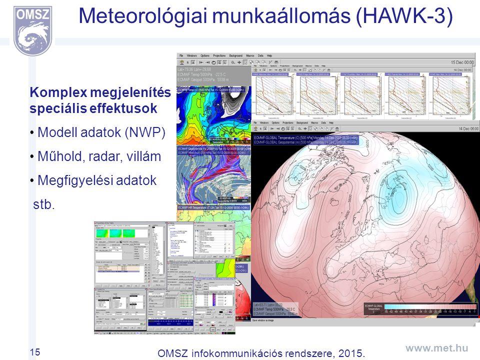 Meteorológiai munkaállomás (HAWK-3)