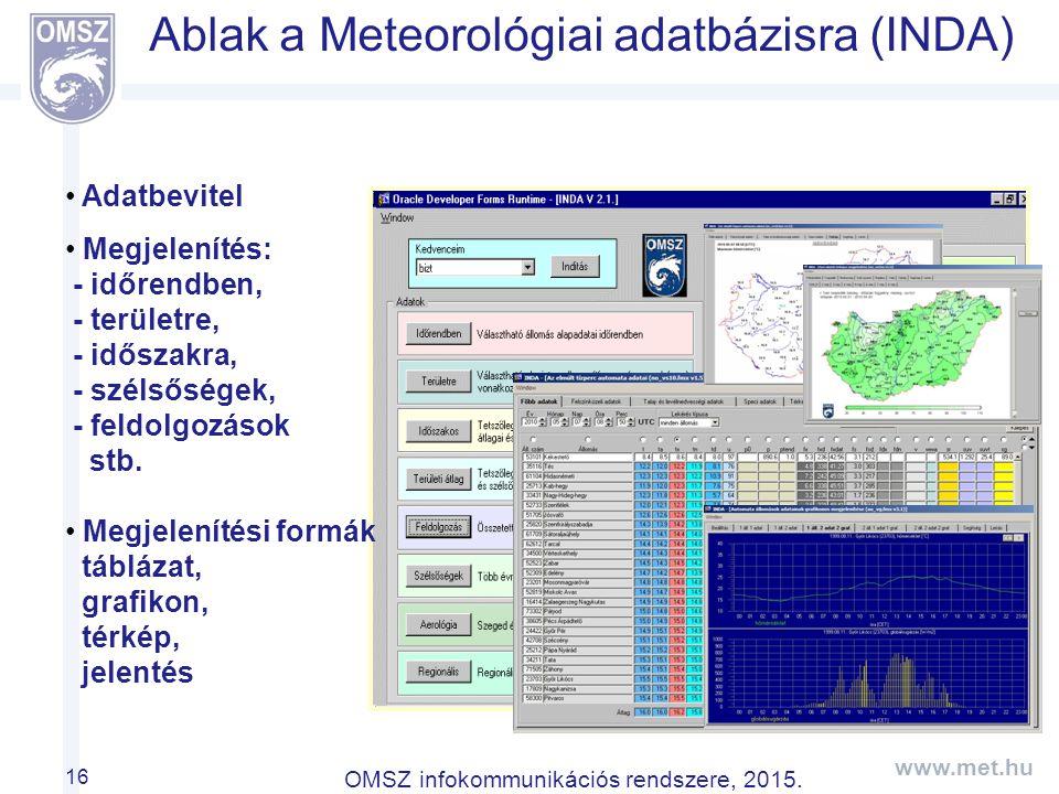 Ablak a Meteorológiai adatbázisra (INDA)