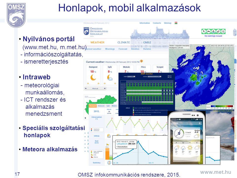 Honlapok, mobil alkalmazások