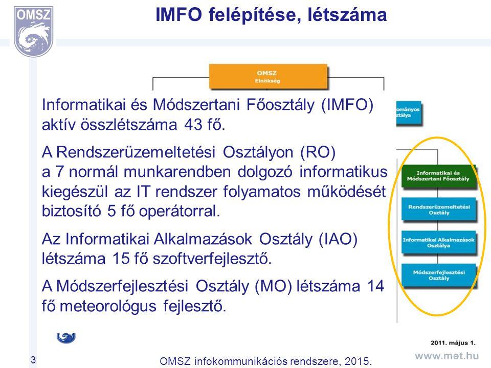IMFO felépítése, létszáma
