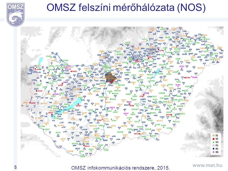 OMSZ felszíni mérőhálózata (NOS)