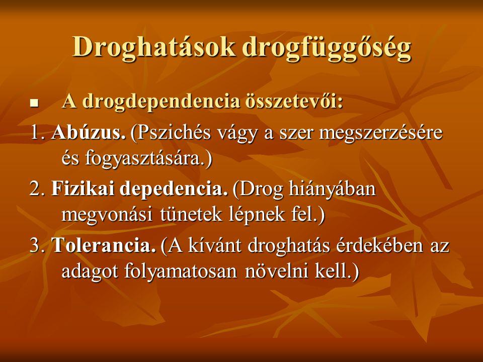 Droghatások drogfüggőség