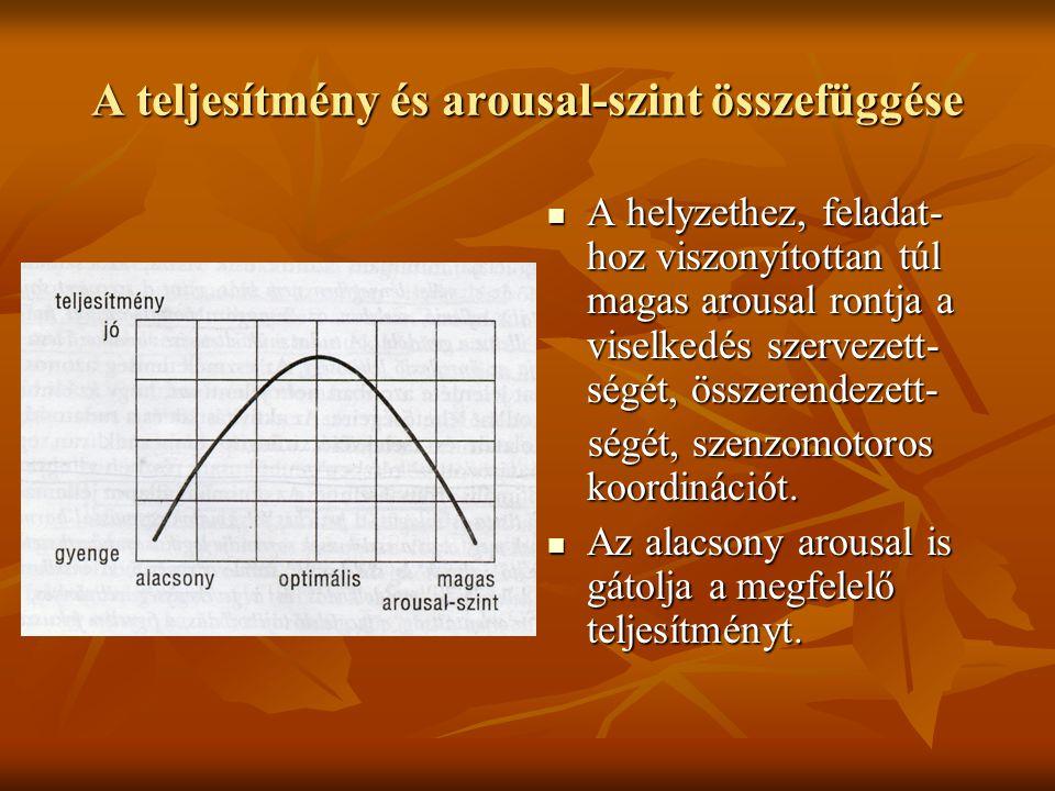 A teljesítmény és arousal-szint összefüggése