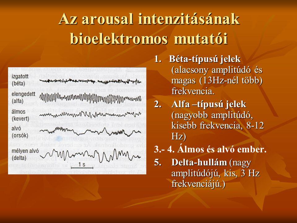 Az arousal intenzitásának bioelektromos mutatói
