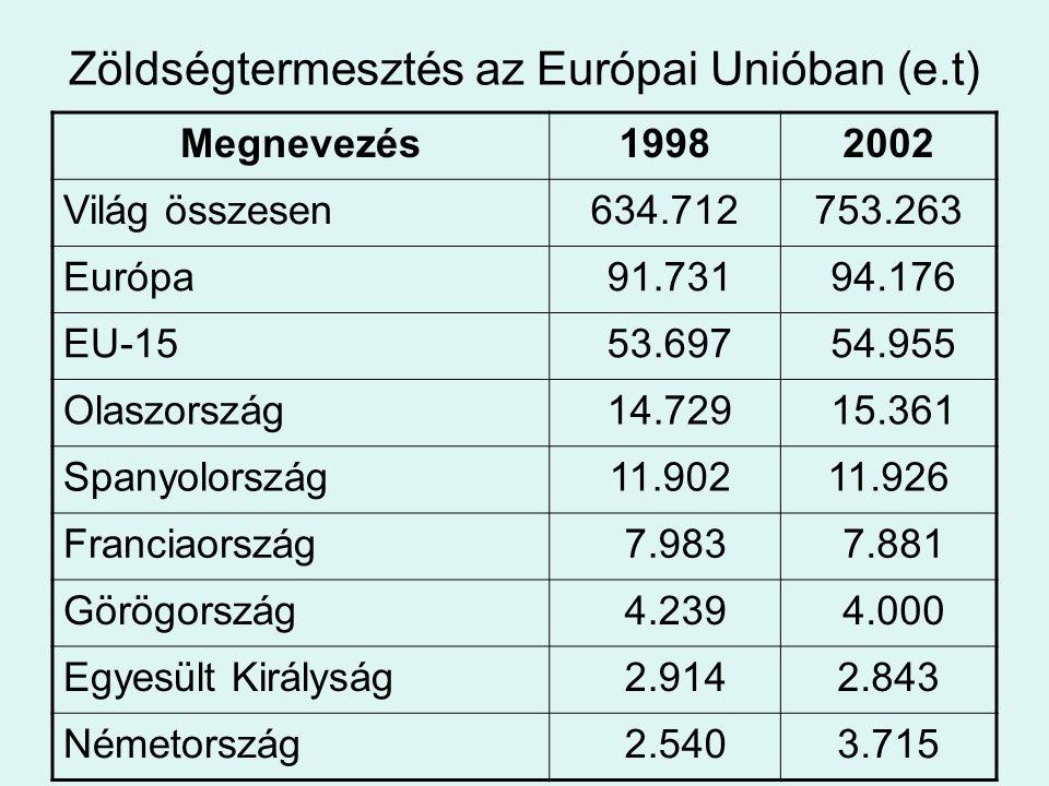 Zöldségtermesztés az Európai Unióban (e.t)