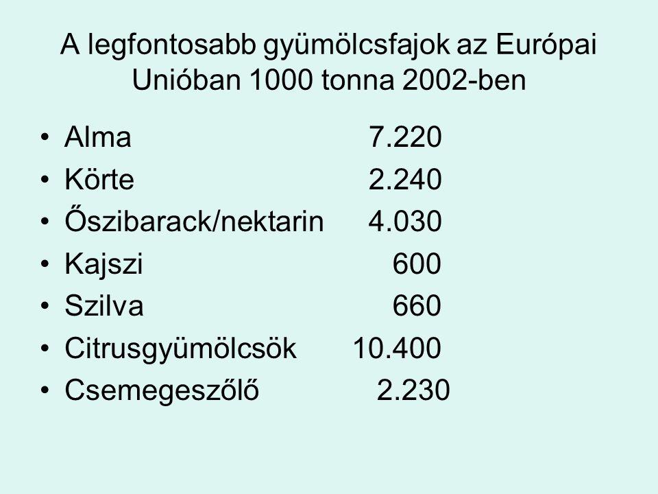 A legfontosabb gyümölcsfajok az Európai Unióban 1000 tonna 2002-ben