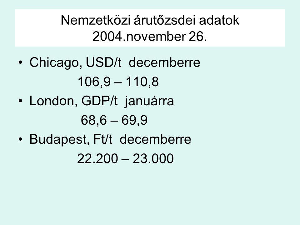Nemzetközi árutőzsdei adatok 2004.november 26.