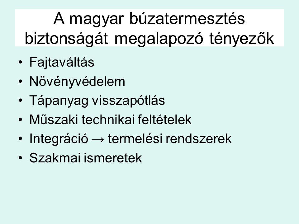 A magyar búzatermesztés biztonságát megalapozó tényezők