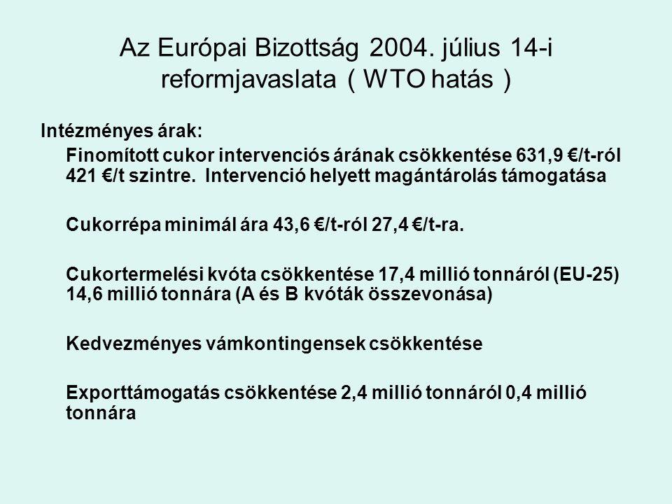 Az Európai Bizottság 2004. július 14-i reformjavaslata ( WTO hatás )
