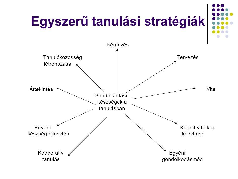 Egyszerű tanulási stratégiák