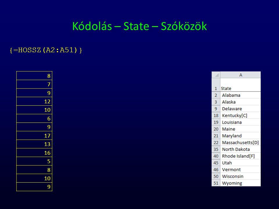 Kódolás – State – Szóközök